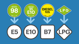 New Fuel Labelling